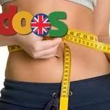Lose 20 pounds of your belly fat in just 2 weeks