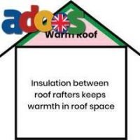 Warm Loft Insulation - Pro efficiency solutions