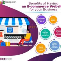 MultiChannel Ecommerce Listing Software - OnePatch