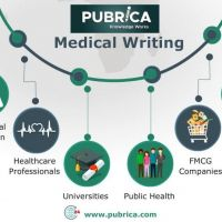 Medical Writing Company  Scientific Research Support  Healthcare Communication Services - Pubrica