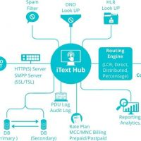 ITextHub Application | Get what you need