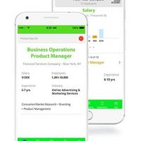 A Superior And Custom-built Upwork Clone App Is All You Need!