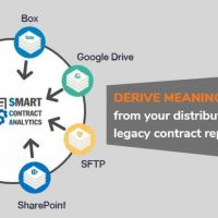 Smart Contract Analytics | Contract Discovery and Analytics platform