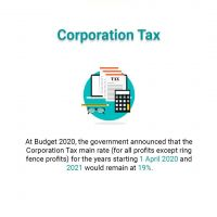 The ideal approach to reduce your capital gains tax for your company.