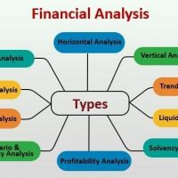accounts and finance book keeping, business plan, financial modeling