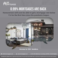 Are You Looking For The Best Mortgage Lender In London?